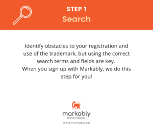 The first step to registering your trademark